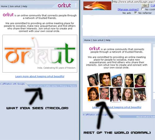 Orkut 15th August Doodle